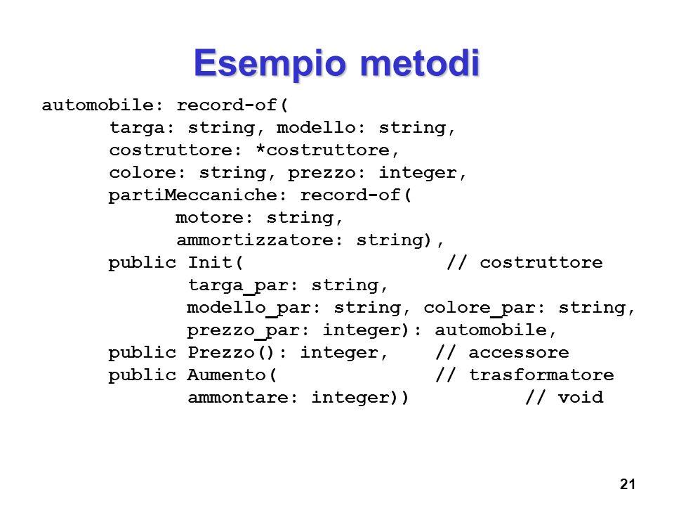 21 Esempio metodi automobile: record-of( targa: string, modello: string, costruttore: *costruttore, colore: string, prezzo: integer, partiMeccaniche:
