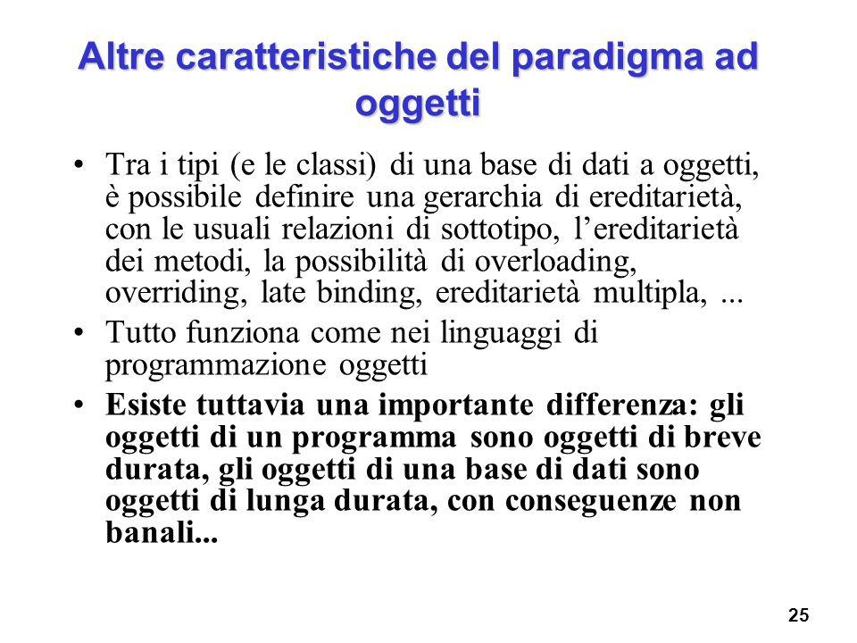 25 Altre caratteristiche del paradigma ad oggetti Tra i tipi (e le classi) di una base di dati a oggetti, è possibile definire una gerarchia di eredit