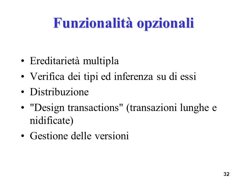 32 Funzionalità opzionali Ereditarietà multipla Verifica dei tipi ed inferenza su di essi Distribuzione
