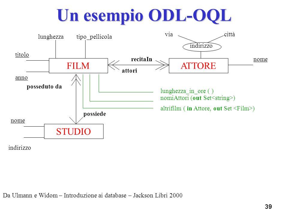 39 Un esempio ODL-OQL ATTOREFILM STUDIO titolo anno lunghezzatipo_pellicola attori recitaIn posseduto da possiede nome indirizzo nome indirizzo viacit