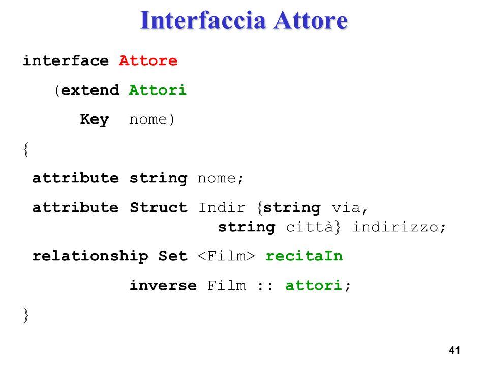 41 Interfaccia Attore interface Attore (extend Attori Key nome) attribute string nome; attribute Struct Indir string via, string città indirizzo; rela