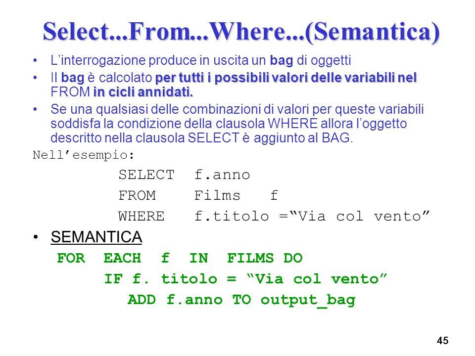 45 Select...From...Where...(Semantica) Linterrogazione produce in uscita un bag di oggetti per tutti i possibili valori delle variabili nel in cicli a