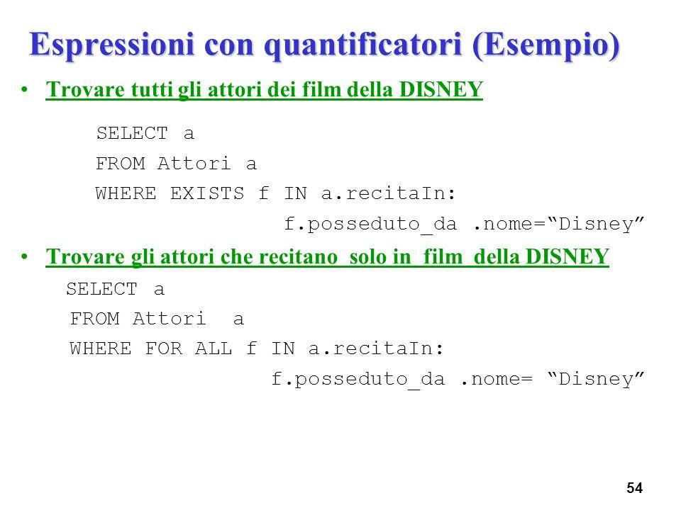 54 Espressioni con quantificatori (Esempio) Trovare tutti gli attori dei film della DISNEY SELECT a FROM Attori a WHERE EXISTS f IN a.recitaIn: f.poss