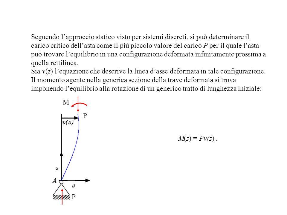 Seguendo lapproccio statico visto per sistemi discreti, si può determinare il carico critico dellasta come il più piccolo valore del carico P per il q