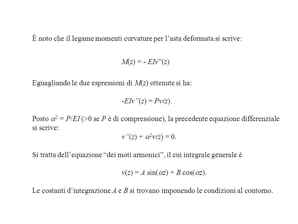 È noto che il legame momenti curvature per lasta deformata si scrive: M(z) = - EIv(z) Eguagliando le due espressioni di M(z) ottenute si ha: -EIv(z) =