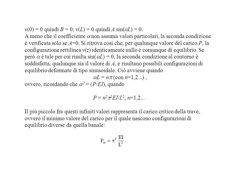 v(0) = 0 quindi B = 0; v(L) = 0 quindi A sin(aL) = 0. A meno che il coefficiente non assuma valori particolari, la seconda condizione è verificata sol