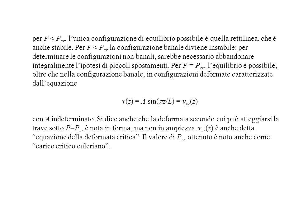 per P < P cr, lunica configurazione di equilibrio possibile è quella rettilinea, che è anche stabile. Per P < P cr la configurazione banale diviene in