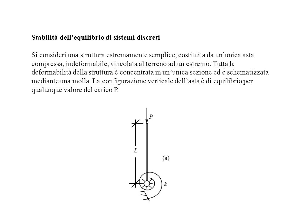 Stabilità dellequilibrio di sistemi discreti Si consideri una struttura estremamente semplice, costituita da ununica asta compressa, indeformabile, vi