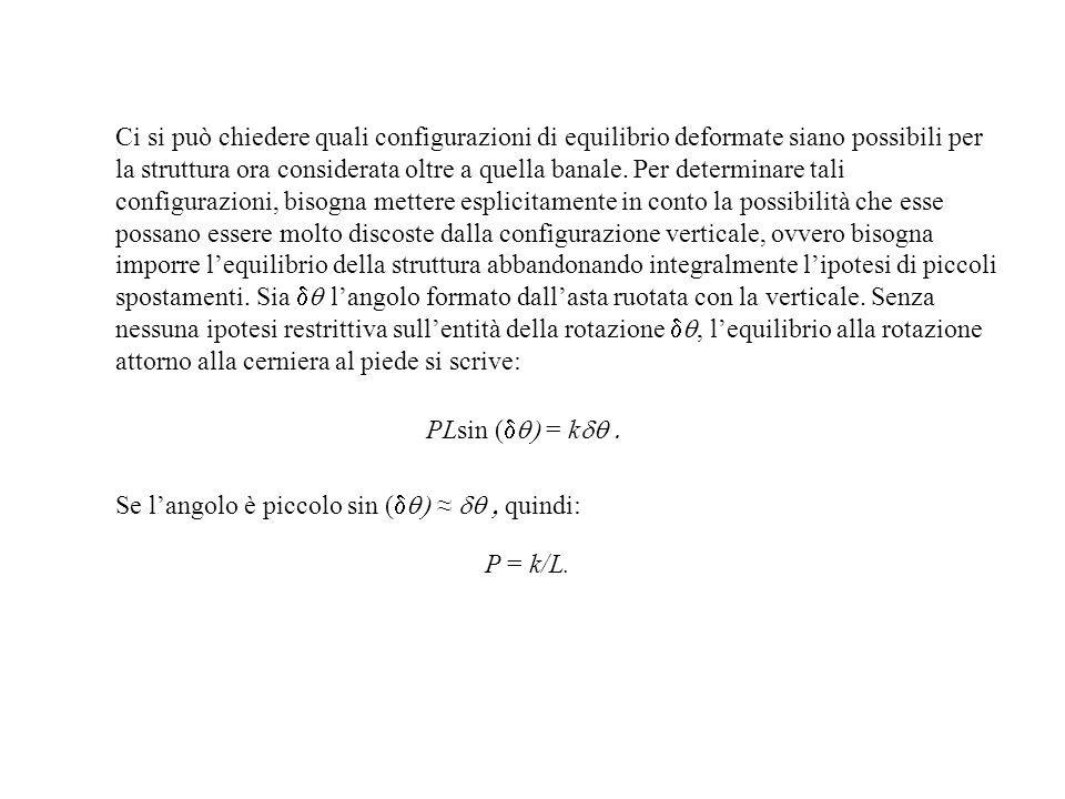 A seconda del valore del rapporto (k/L) sono tre le possibili situazioni: (a)se k/L > P, la molla tende a riportare lasta nella configurazione verticale; (b) se k/L < P, la molla non è in grado di riportare lasta nella configurazione verticale; (c) al limite, se k/L=P, esistono in sostanza infinite configurazioni di equilibrio deformate, infinitamente prossime a quella verticale (banale).