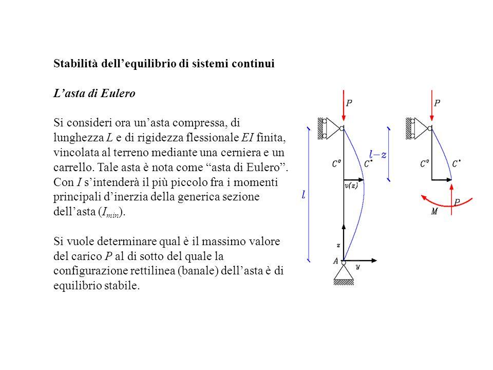 Seguendo lapproccio statico visto per sistemi discreti, si può determinare il carico critico dellasta come il più piccolo valore del carico P per il quale lasta può trovare lequilibrio in una configurazione deformata infinitamente prossima a quella rettilinea.