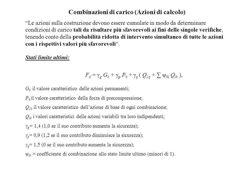 Combinazioni di carico (Azioni di calcolo) Le azioni sulla costruzione devono essere cumulate in modo da determinare condizioni di carico tali da risu