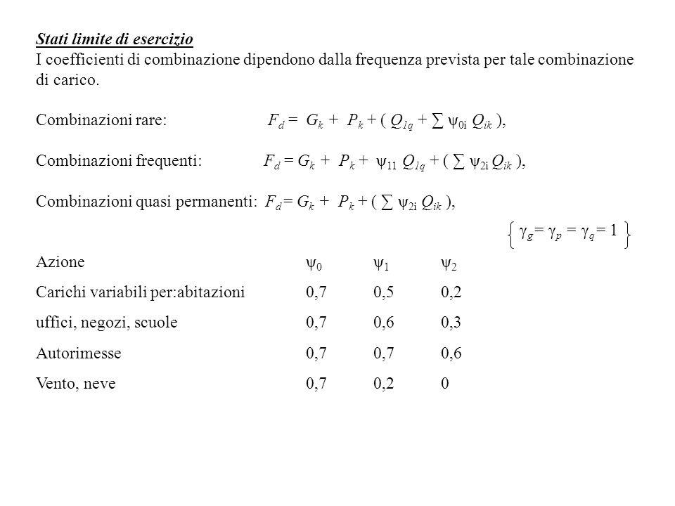Stati limite di esercizio I coefficienti di combinazione dipendono dalla frequenza prevista per tale combinazione di carico. Combinazioni rare: F d =