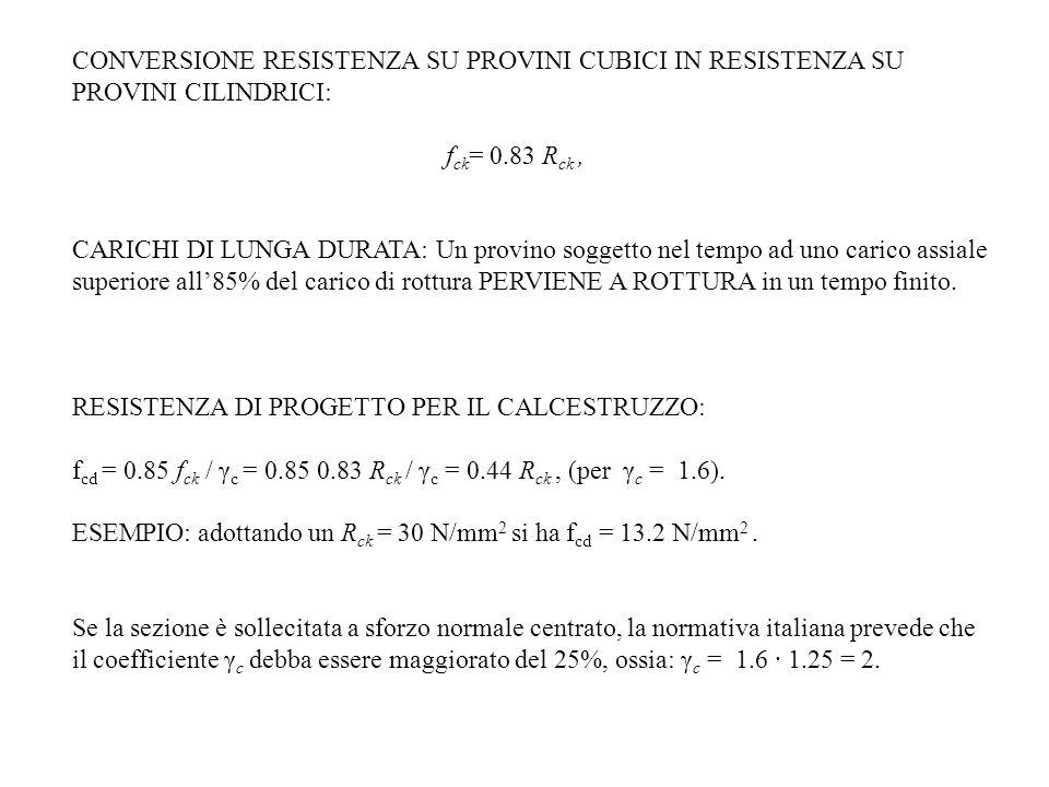 CONVERSIONE RESISTENZA SU PROVINI CUBICI IN RESISTENZA SU PROVINI CILINDRICI: f ck = 0.83 R ck, CARICHI DI LUNGA DURATA: Un provino soggetto nel tempo