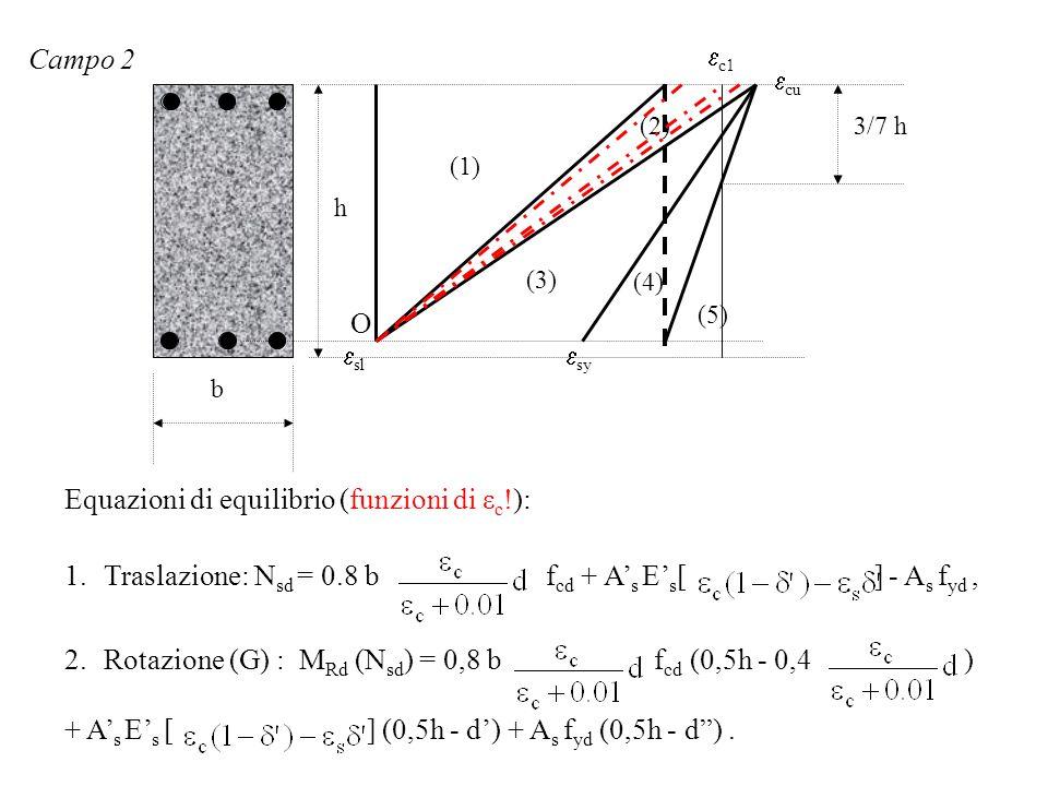 Campo 2 (1) (2) (3) sl sy cu c1 3/7 h h b (4) (5) O Equazioni di equilibrio (funzioni di ε c !): 1.Traslazione: N sd = 0.8 b f cd + A s E s [ ] - A s