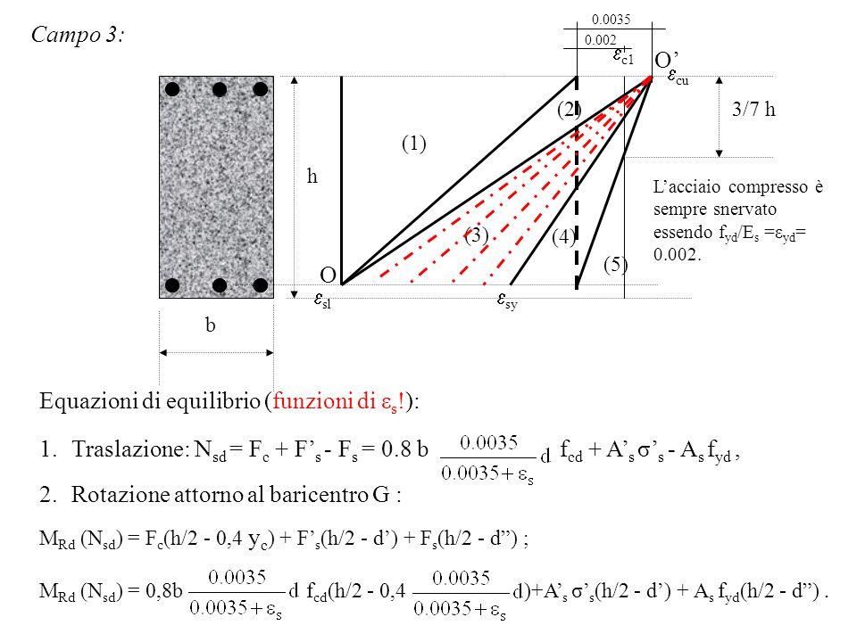 Campo 3: (1) (2) (3) sl sy cu c1 3/7 h h b (4) (5) O O Lacciaio compresso è sempre snervato essendo f yd /E s =ε yd = 0.002. 0.0035 0.002 Equazioni di
