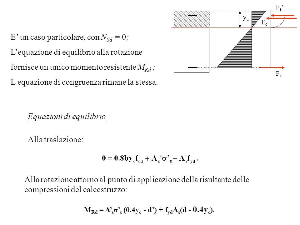 E un caso particolare, con N Sd = 0; Lequazione di equilibrio alla rotazione fornisce un unico momento resistente M Rd ; L equazione di congruenza rim