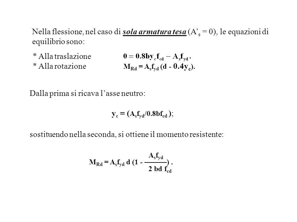 Nella flessione, nel caso di sola armatura tesa (A s = 0), le equazioni di equilibrio sono: * Alla traslazione * Alla rotazione M Rd = A s f yd (d - 0
