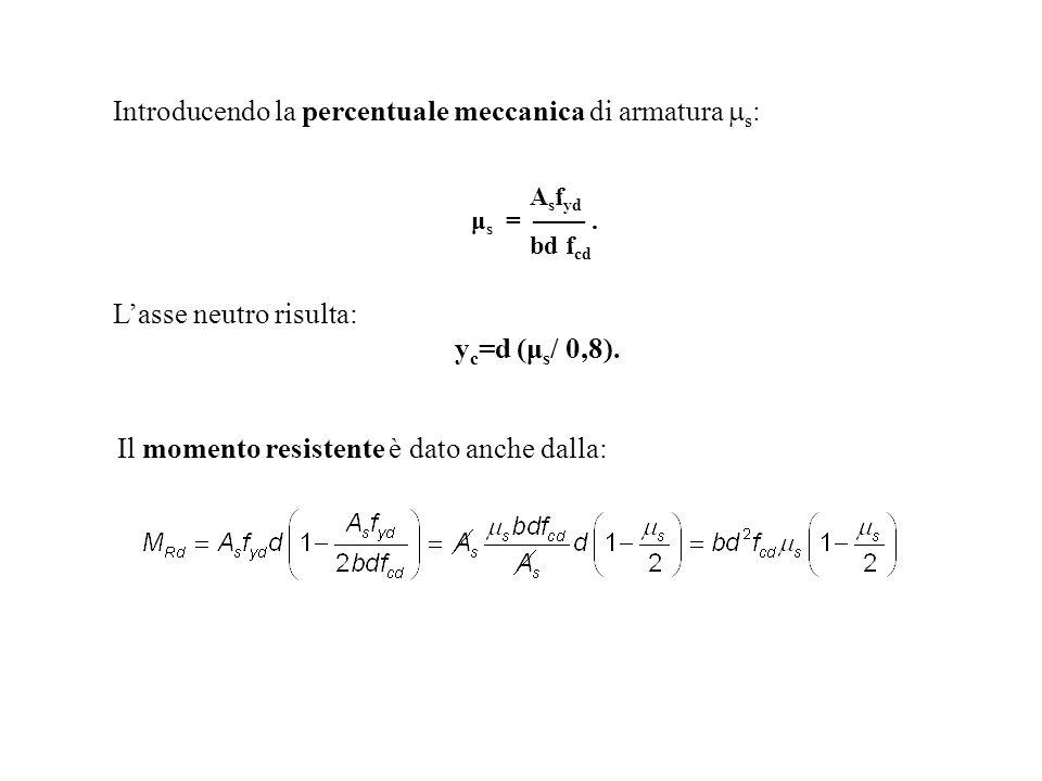 Introducendo la percentuale meccanica di armatura s : A s f yd μ s =. bd f cd Lasse neutro risulta: y c =d (μ s / 0,8). Il momento resistente è dato a