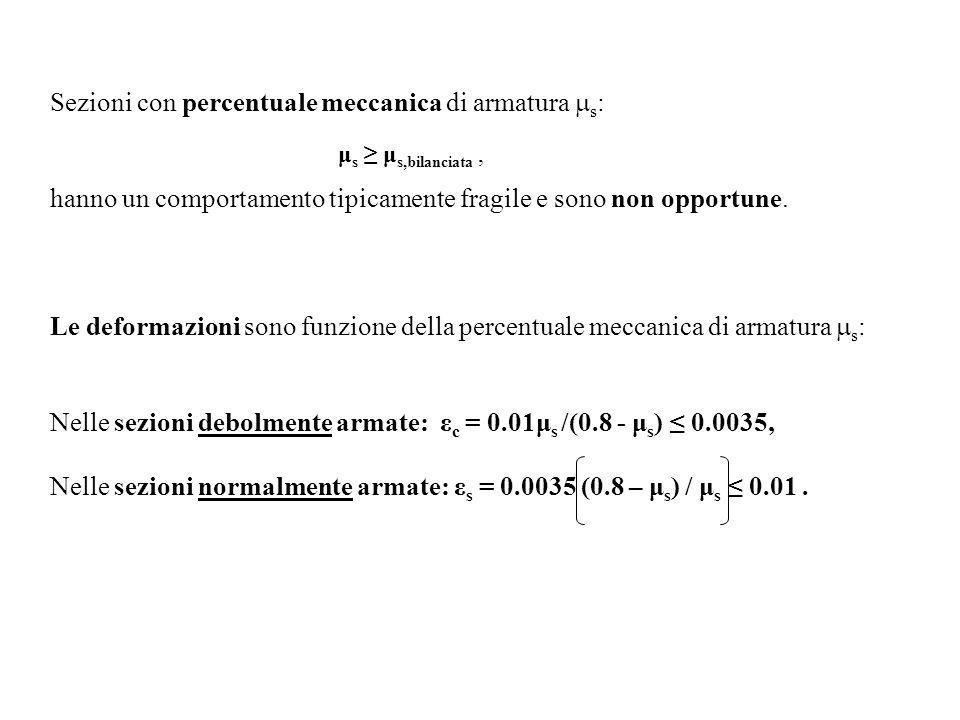 Sezioni con percentuale meccanica di armatura s : μ s μ s,bilanciata, hanno un comportamento tipicamente fragile e sono non opportune. Le deformazioni
