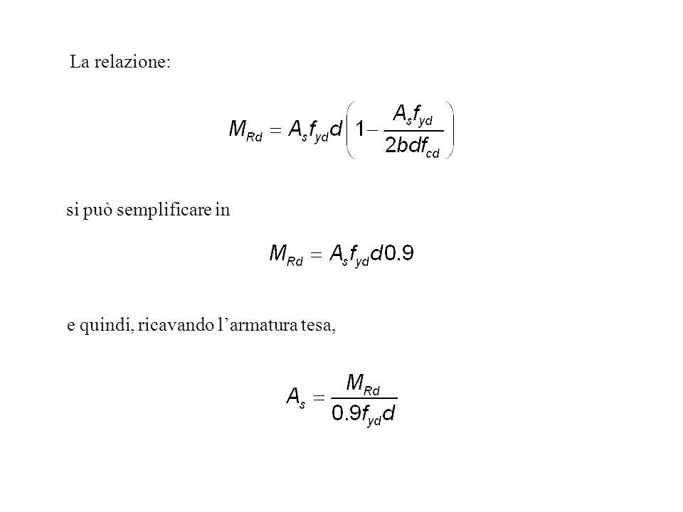 La relazione: e quindi, ricavando larmatura tesa, si può semplificare in