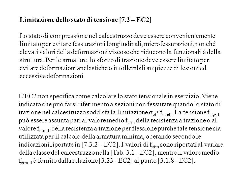 Limitazione dello stato di tensione [7.2 – EC2] Lo stato di compressione nel calcestruzzo deve essere convenientemente limitato per evitare fessurazio