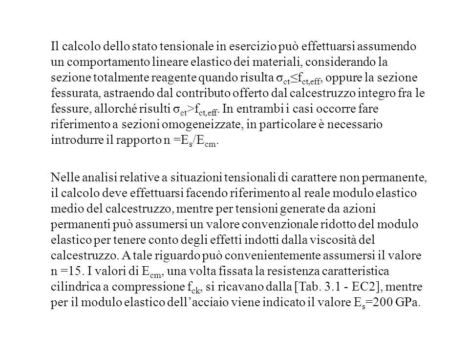 Il calcolo dello stato tensionale in esercizio può effettuarsi assumendo un comportamento lineare elastico dei materiali, considerando la sezione tota