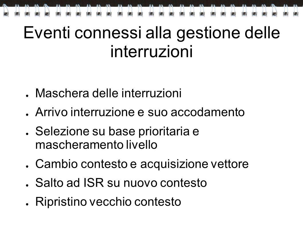 Eventi connessi alla gestione delle interruzioni Maschera delle interruzioni Arrivo interruzione e suo accodamento Selezione su base prioritaria e mas