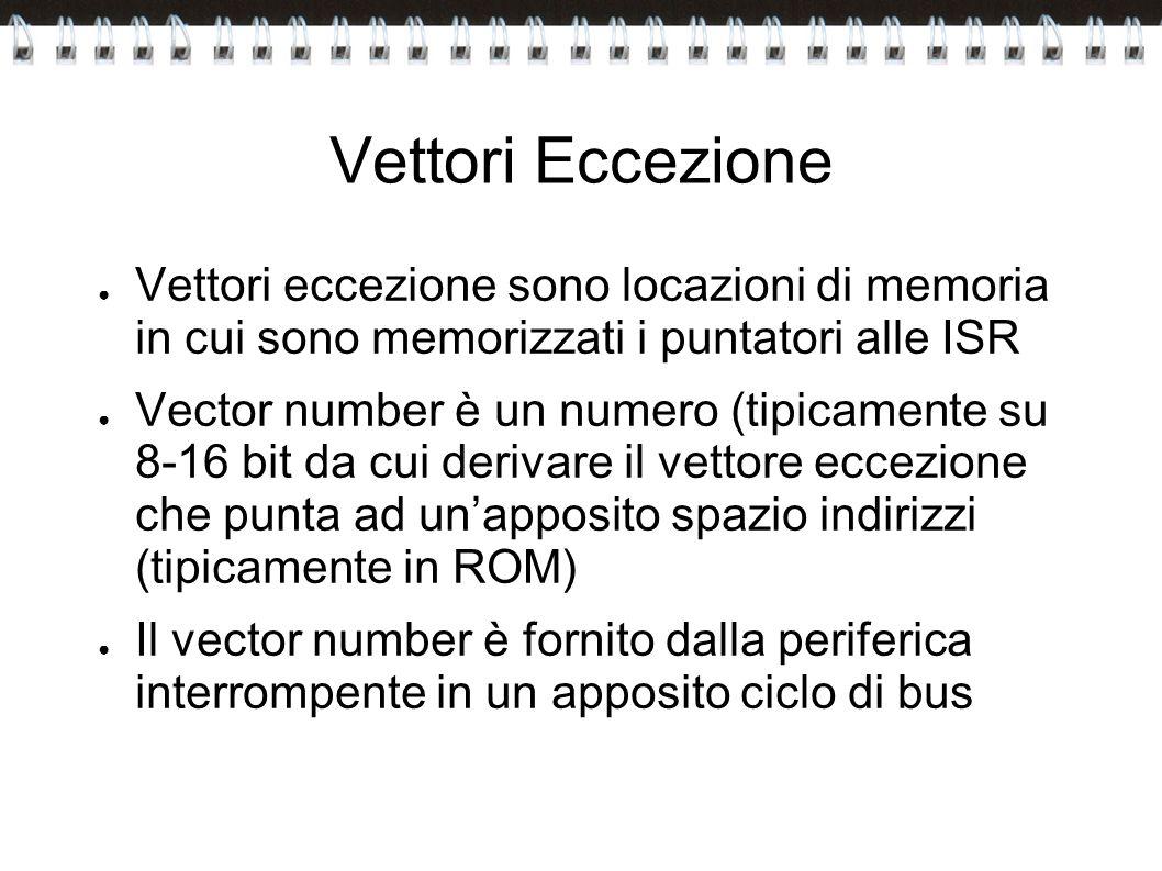 Vettori Eccezione Vettori eccezione sono locazioni di memoria in cui sono memorizzati i puntatori alle ISR Vector number è un numero (tipicamente su 8