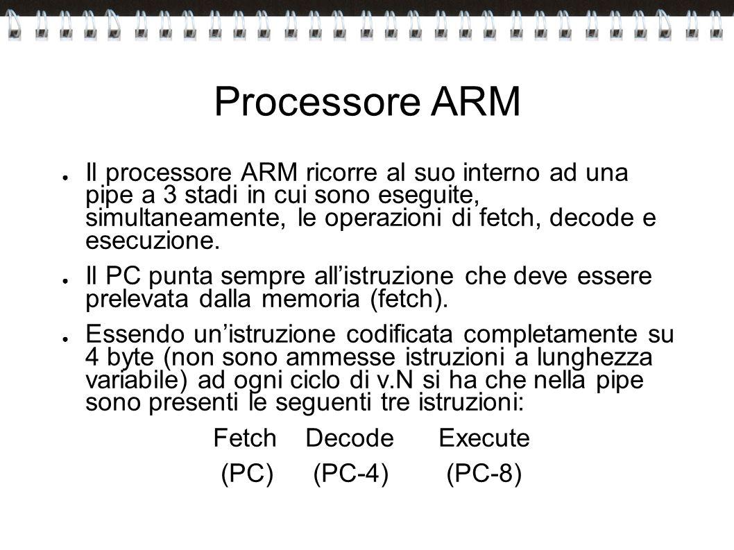 Processore ARM Il processore ARM ricorre al suo interno ad una pipe a 3 stadi in cui sono eseguite, simultaneamente, le operazioni di fetch, decode e