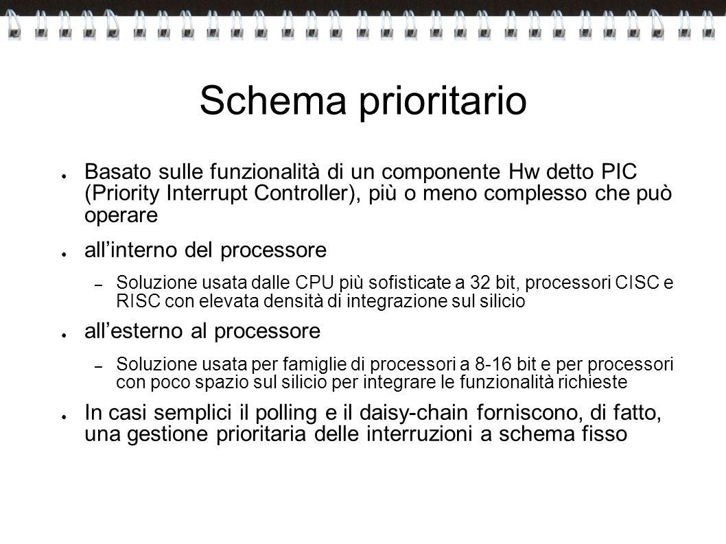 Schema prioritario Basato sulle funzionalità di un componente Hw detto PIC (Priority Interrupt Controller), più o meno complesso che può operare allin