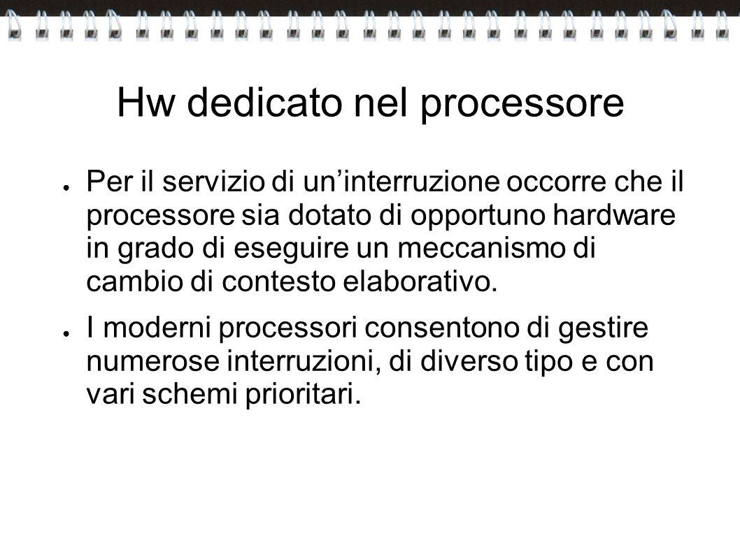 Hw dedicato nel processore Per il servizio di uninterruzione occorre che il processore sia dotato di opportuno hardware in grado di eseguire un meccan