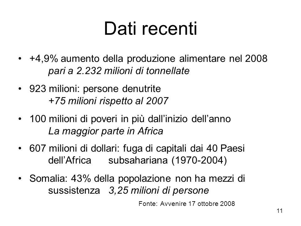 11 Dati recenti +4,9% aumento della produzione alimentare nel 2008 pari a 2.232 milioni di tonnellate 923 milioni: persone denutrite +75 milioni rispe