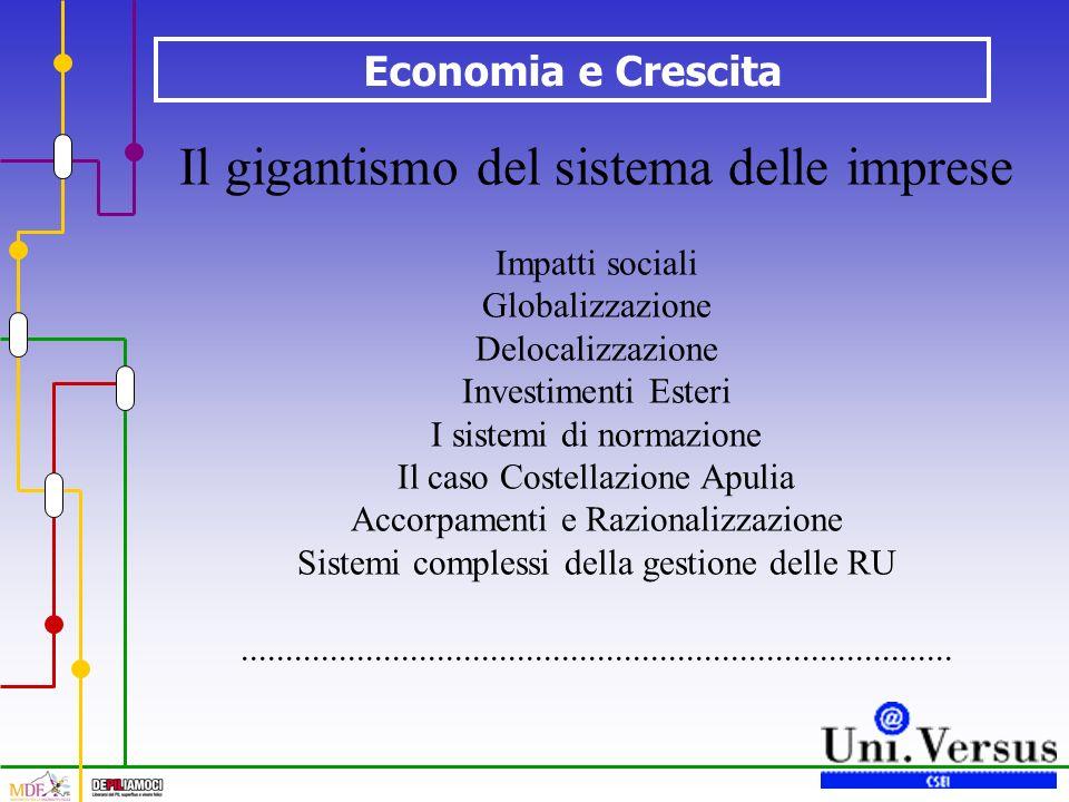 Economia e Crescita Il gigantismo del sistema delle imprese Impatti sociali Globalizzazione Delocalizzazione Investimenti Esteri I sistemi di normazione Il caso Costellazione Apulia Accorpamenti e Razionalizzazione Sistemi complessi della gestione delle RU................................................................................