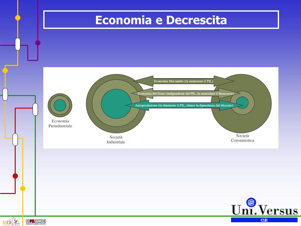 Economia e Decrescita
