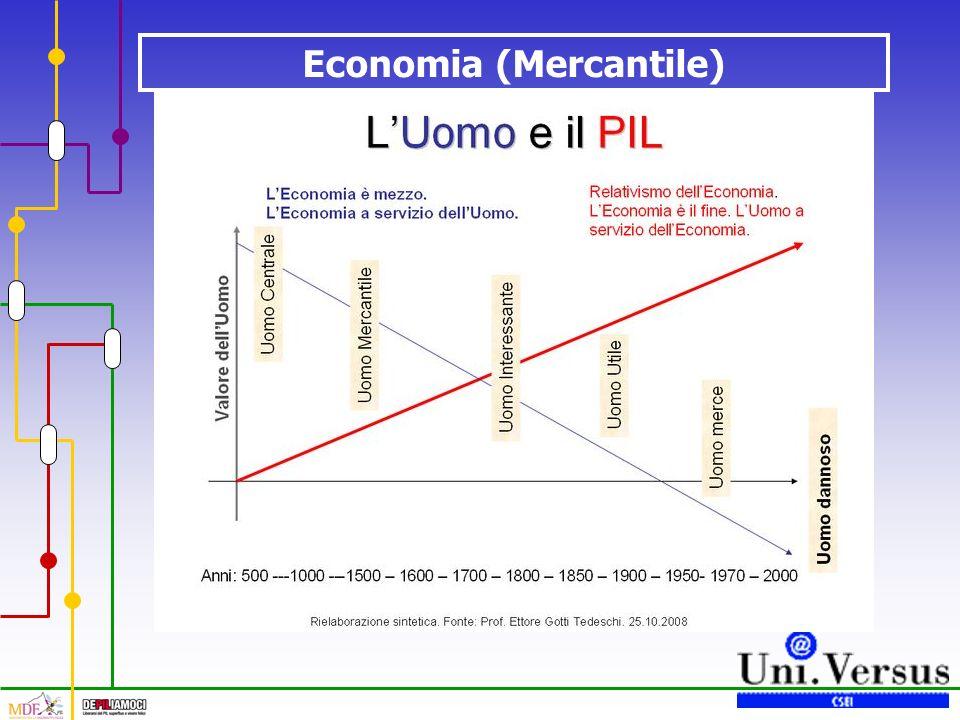 Economia (Mercantile)