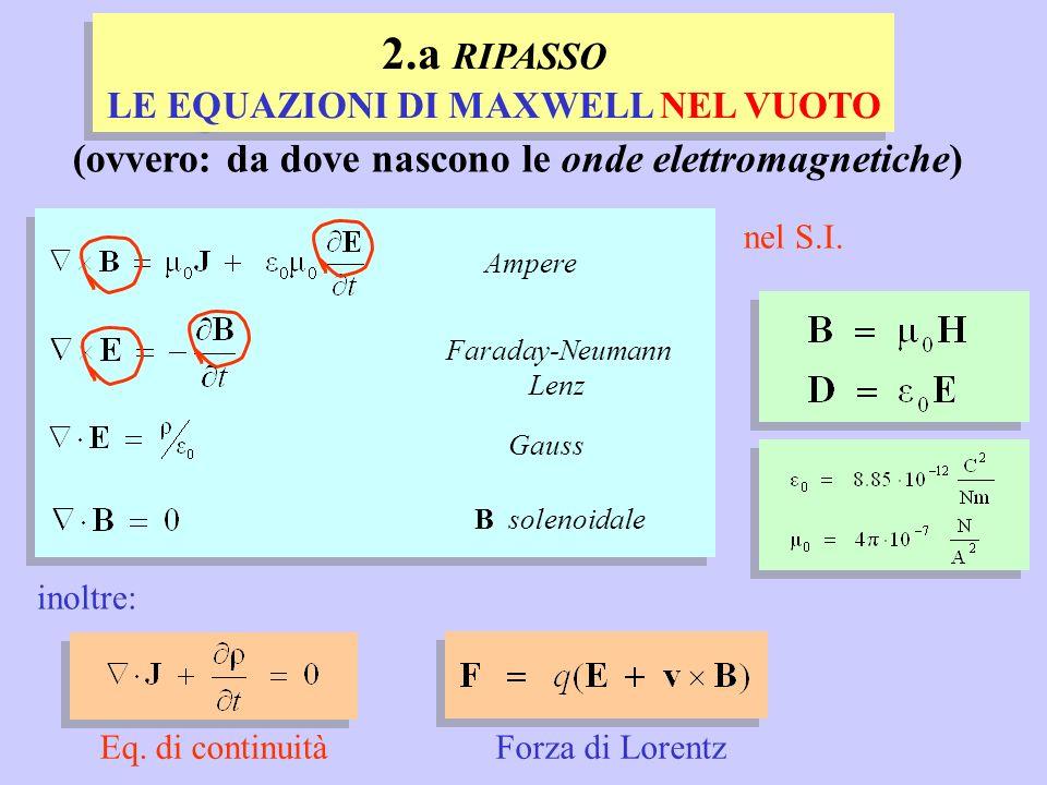 Il campo di frequenze delle onde elettromagnetiche 10 5 10 1510 10 20 10 25 FREQUENZA (Hz) LUNGHEZZA DONDA (m) 10 0 10 -10 10 -5 10 -15 RADIOFREQUENZE RADIO TV MICROONDE VISIBILE INFRAROSSO UV RAGGI X RAGGI GAMMA E(z, t) = E 0 cos(kz - t) = E 0 cos(kz - 2 t)