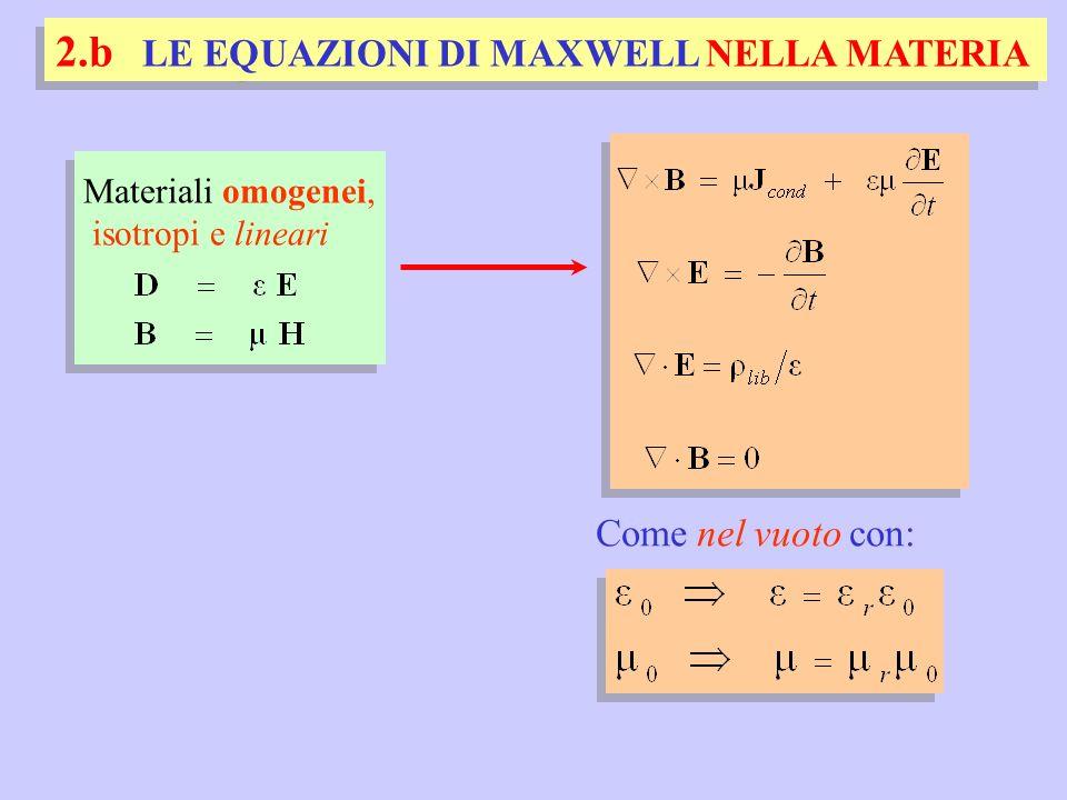 Onde vettoriali: la polarizzazione ExEx EyEy EzEz Comunque il campo E è un vettore a tre componenti E(t)E(t) soluzioni vettoriali