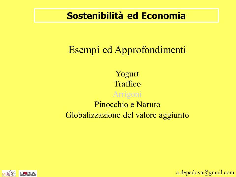 a.depadova@gmail.com Sostenibilità ed Economia Esempi ed Approfondimenti Yogurt Traffico Arrigoni Pinocchio e Naruto Globalizzazione del valore aggiun