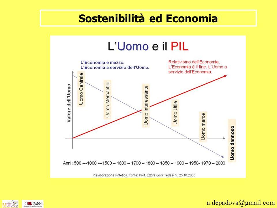 a.depadova@gmail.com Sostenibilità ed Economia