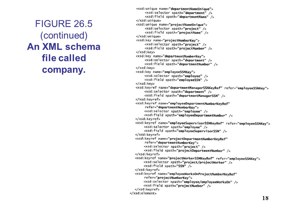 18 FIGURE 26.5 (continued) An XML schema file called company.
