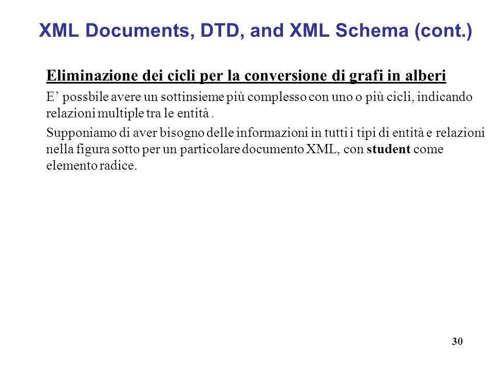 30 XML Documents, DTD, and XML Schema (cont.) Eliminazione dei cicli per la conversione di grafi in alberi E possbile avere un sottinsieme più complesso con uno o più cicli, indicando relazioni multiple tra le entità.