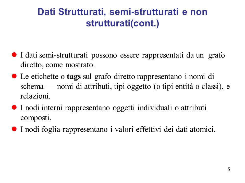 5 Dati Strutturati, semi-strutturati e non strutturati(cont.) I dati semi-strutturati possono essere rappresentati da un grafo diretto, come mostrato.