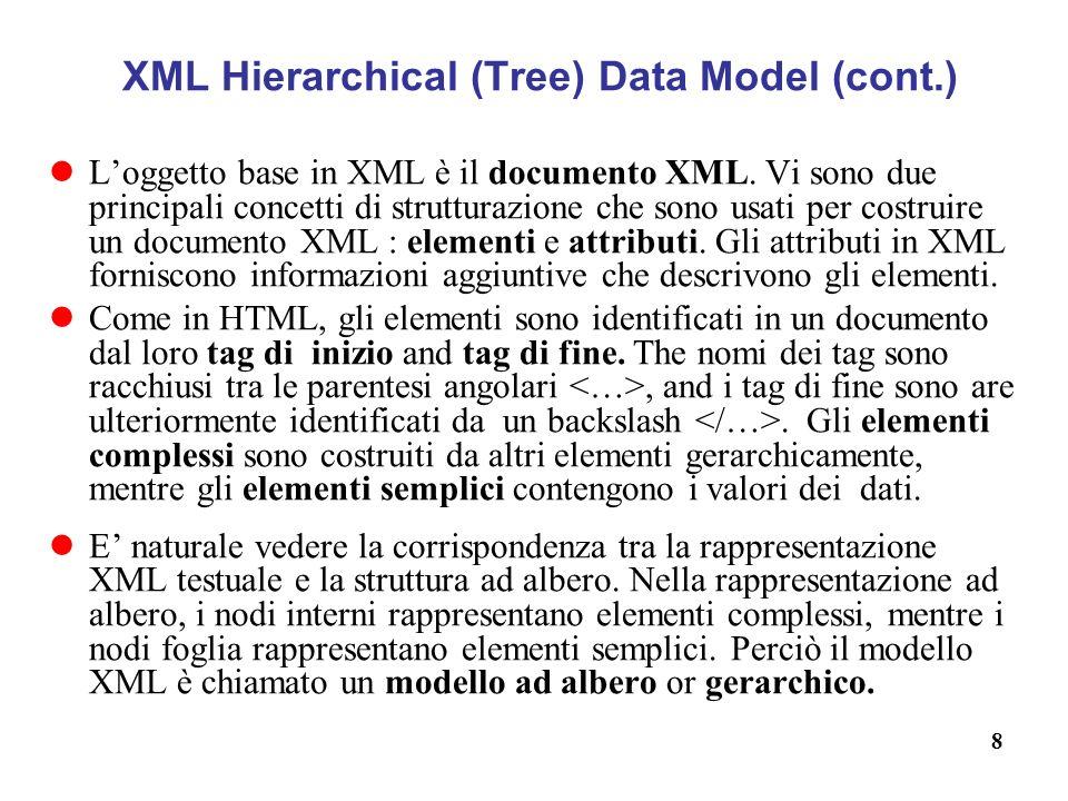 8 XML Hierarchical (Tree) Data Model (cont.) Loggetto base in XML è il documento XML.