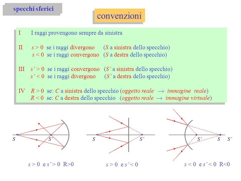 I I raggi provengono sempre da sinistra II s > 0 se i raggi divergono (S a sinistra dello specchio) s < 0 se i raggi convergono (S a destra dello spec
