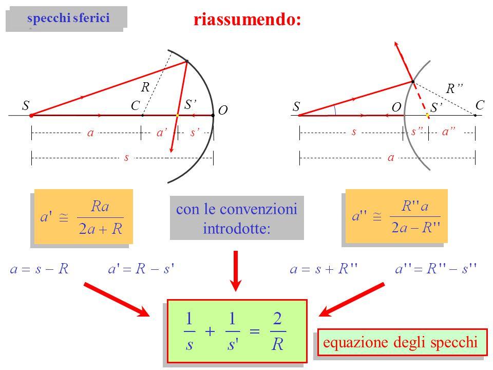 C R O S S s a a s C R O S S a a s s riassumendo: equazione degli specchi con le convenzioni introdotte: specchi sferici