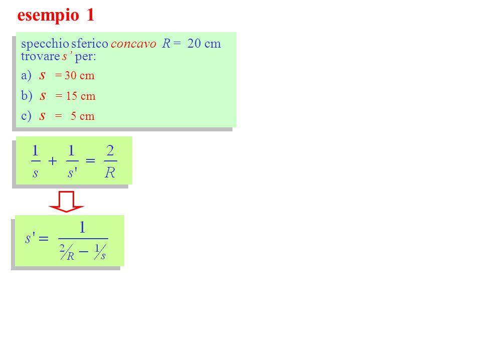 esempio 1 specchio sferico concavo R = 20 cm trovare s per: a) s = 30 cm b) s = 15 cm c) s = 5 cm specchio sferico concavo R = 20 cm trovare s per: a)