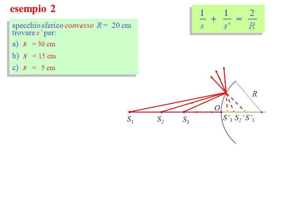 specchio sferico convesso R = 20 cm trovare s per: a) s = 30 cm b) s = 15 cm c) s = 5 cm specchio sferico convesso R = 20 cm trovare s per: a) s = 30