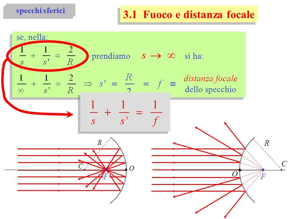 3.1 Fuoco e distanza focale specchi sferici se, nella: prendiamo si ha: C R O C R O F F distanza focale dello specchio