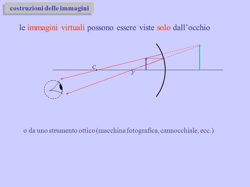 C F le immagini virtuali possono essere viste solo dallocchio costruzioni delle immagini o da uno strumento ottico (macchina fotografica, cannocchiale