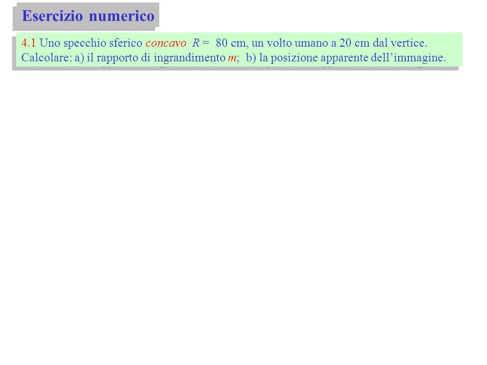Esercizio numerico 4.1 Uno specchio sferico concavo R = 80 cm, un volto umano a 20 cm dal vertice. Calcolare: a) il rapporto di ingrandimento m; b) la